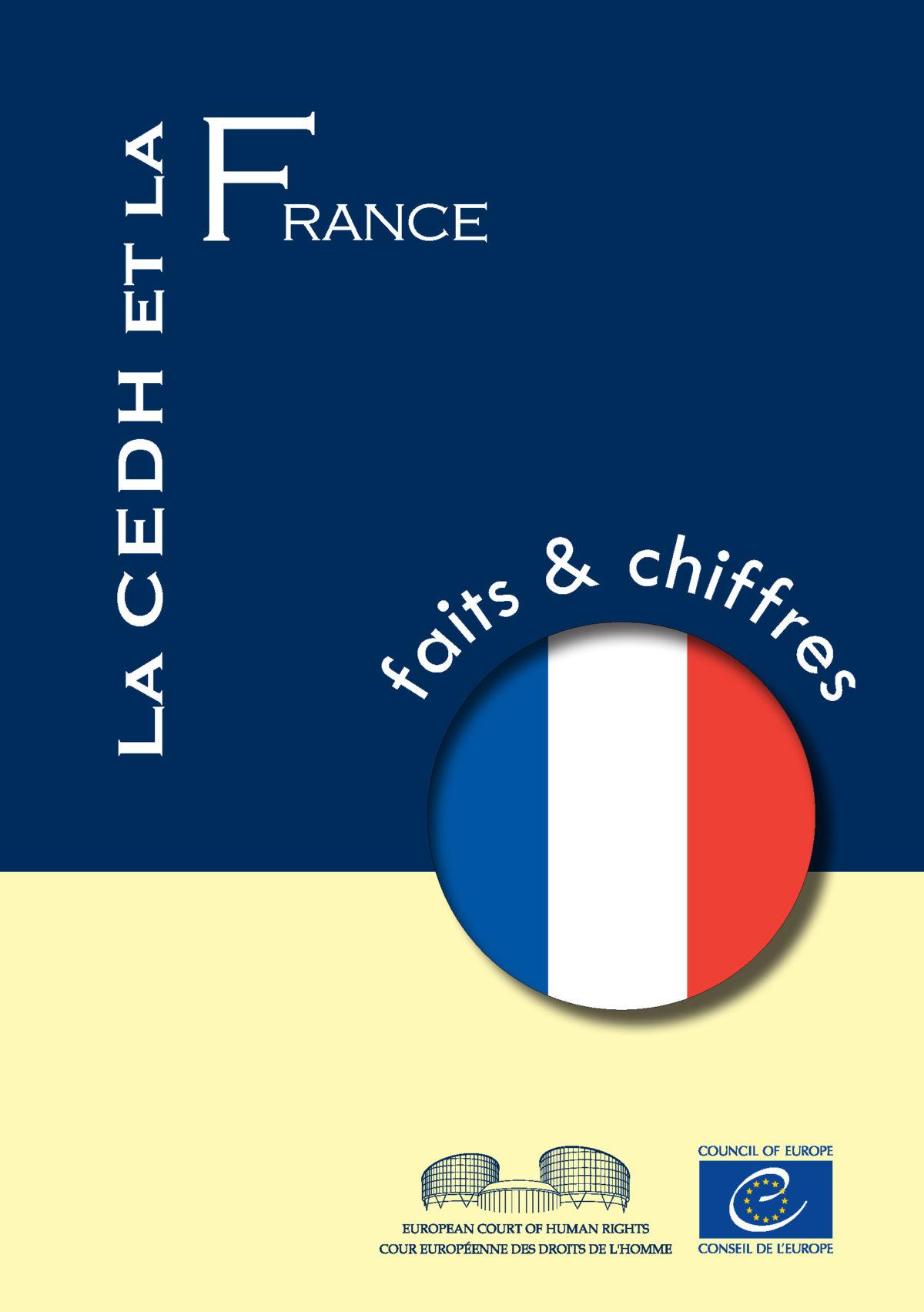 La Cour Européenne des Droits de l'Homme (CEDH) : quels sont les faits et les chiffres pour la France ?